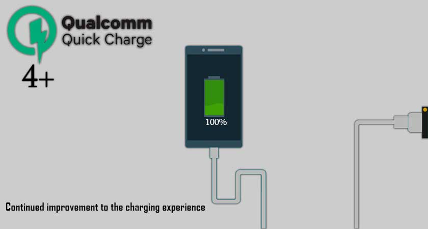 Charge up with Quick Charge 4+ by Qualcomm