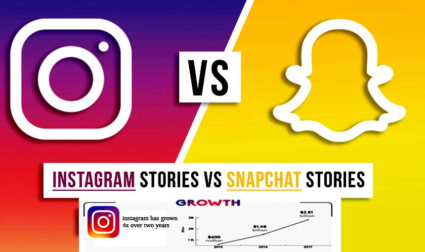 instagram stories is a year old and is more popular than snapchat