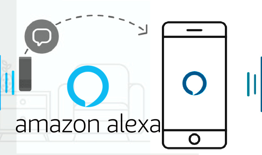alexa sends sms from android