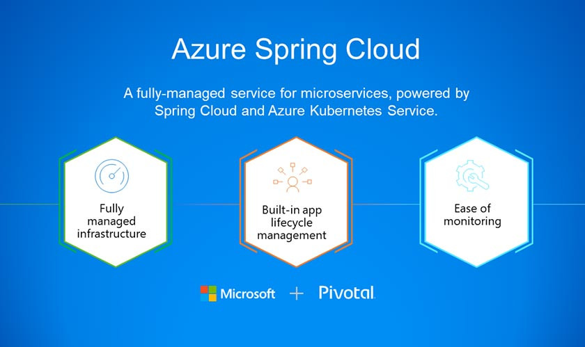 Azure Spring Cloud for Spring Boot Apps Now Generally Available