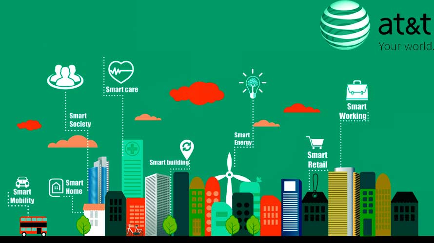 AT&T's Smart City Solution