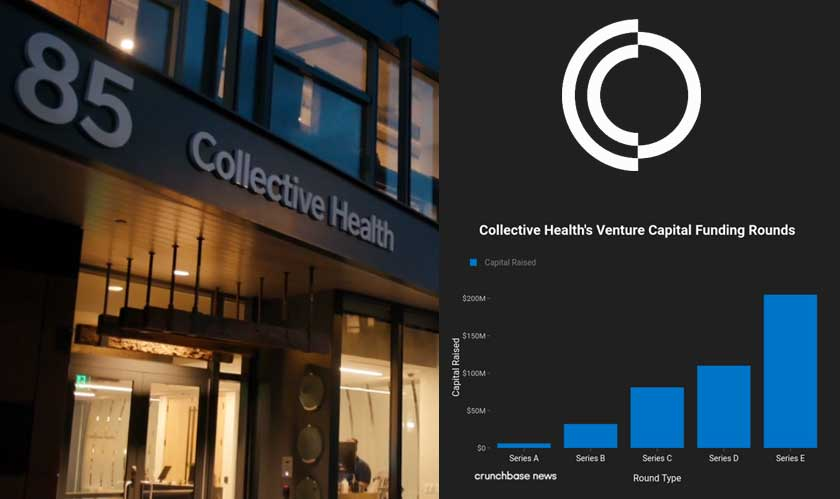 collective health raises 205m