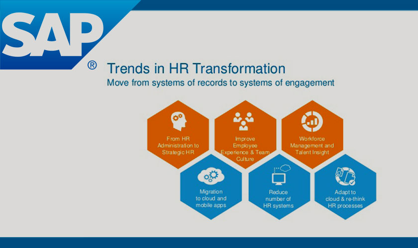 Companies flock to cloud HR systems launched by SAP