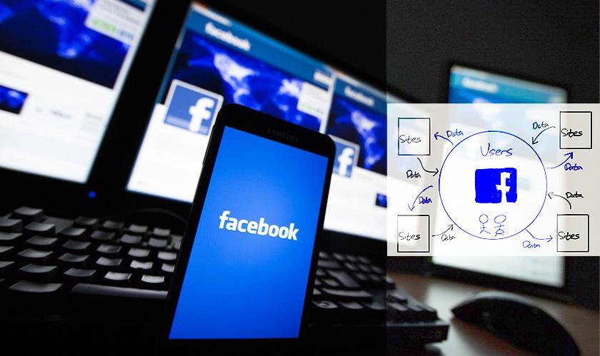facebook denies user data