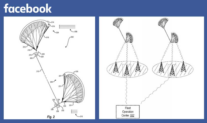 iot facebook patent on drone kites