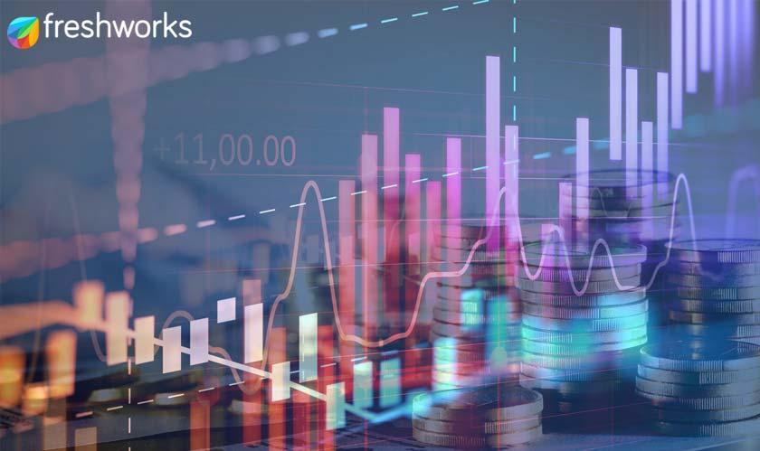 freshworks series h funding round