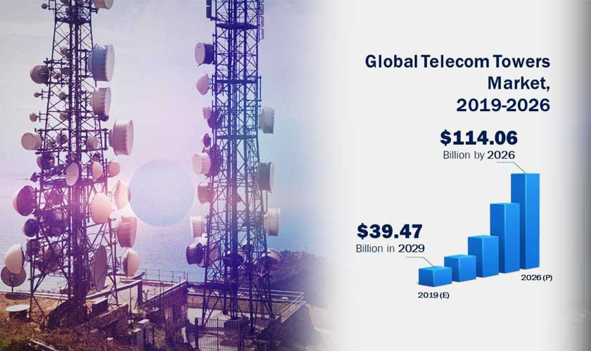 Global Telecom Tower Market expected to grow rapidly from 2021 to 2026