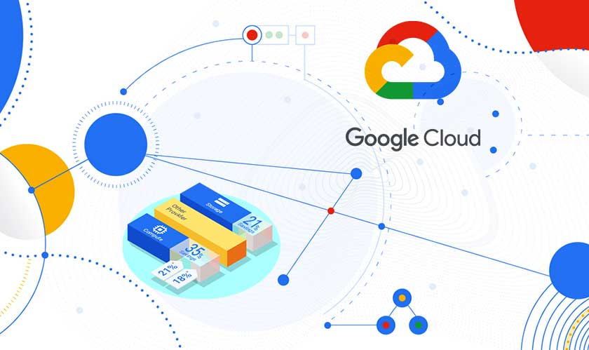 Google Cloud will come with a fixed monthly pricing now
