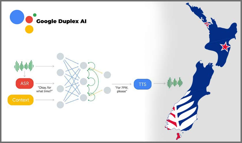 google duplex debuting new zealand