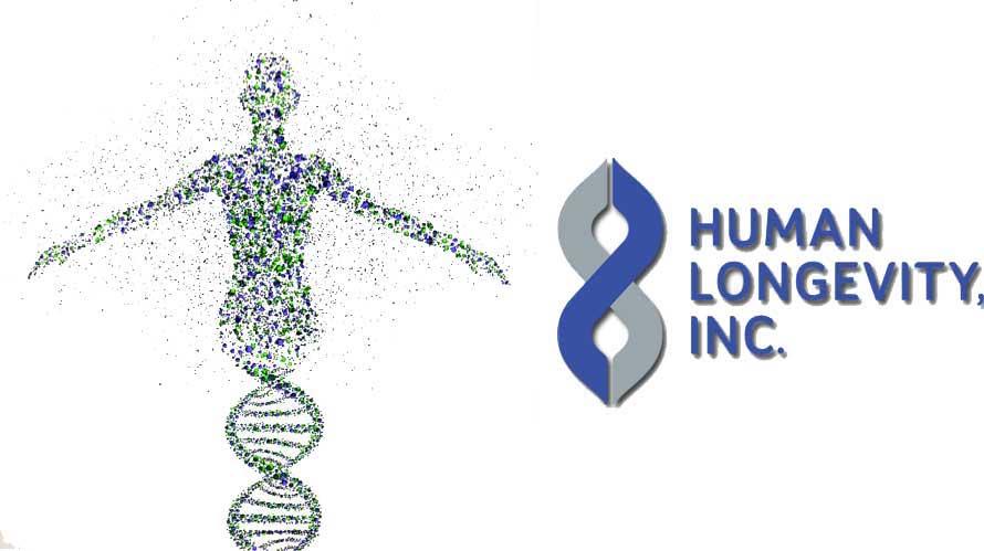 Human Longevity predicts your Future Health