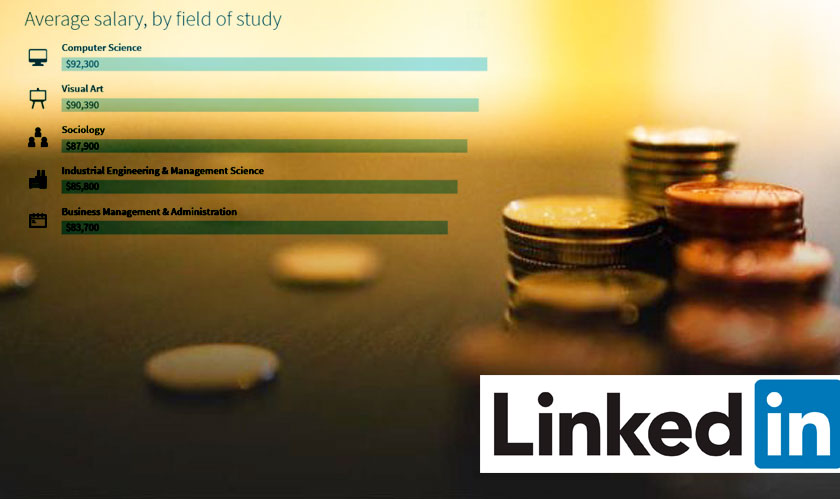LinkedIn job survey reports IT and software industry are highest earners