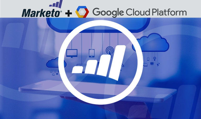 marketo ai google cloud