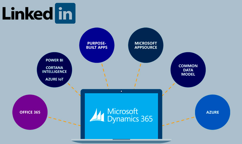 Microsoft integrates LinkedIn with Office 365