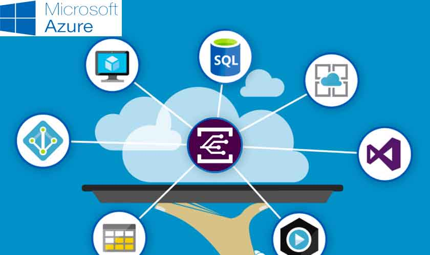 Microsoft provides a fully managed event routing service with Azure Event Grid
