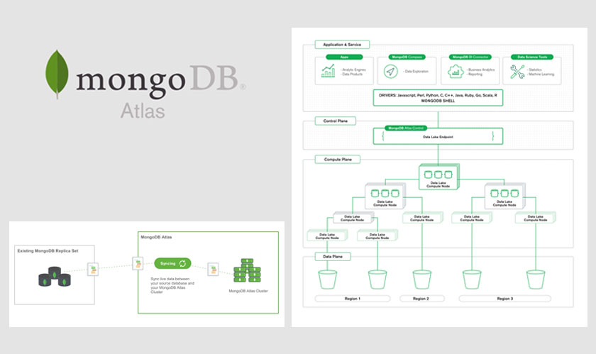 MongoDB Atlas launches data lake at MongoDB World