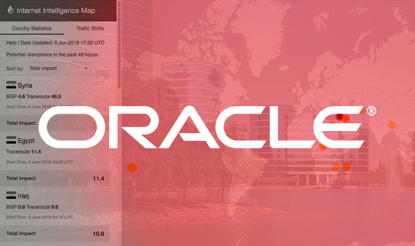 Oracle mapping the health of the Internet