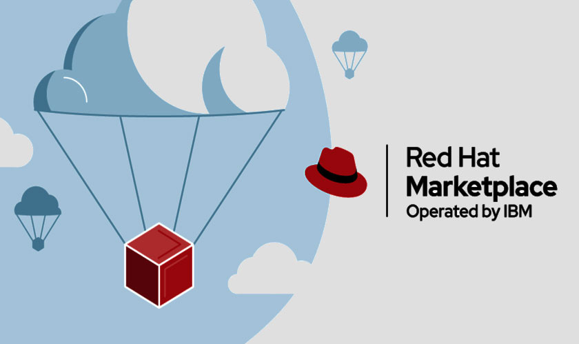Red Hat Marketplace Now Generally Available