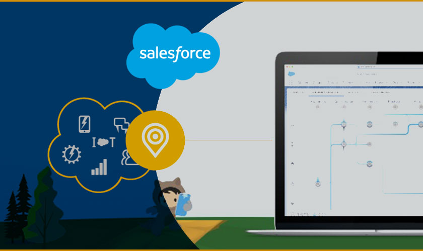 Salesforce unveils Interaction Studio at Connections 2018