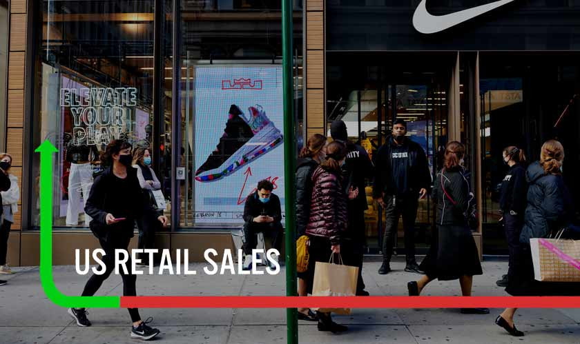 U.S. retail sales see the sharpest jump of 5.3% in seven months