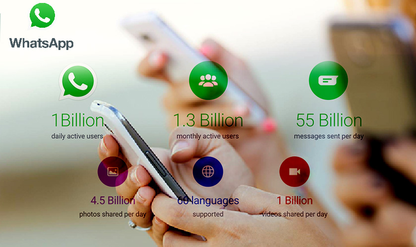 mobile     billion monthly whatsapp users